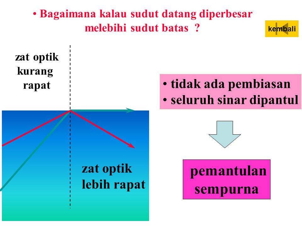 i r' zat optik kurang rapat zat optik lebih rapat Bagaimana kalau sinar bias berimpit dengan bidang batas ? sudut bias = r' = 90 o sudut datangnya dis