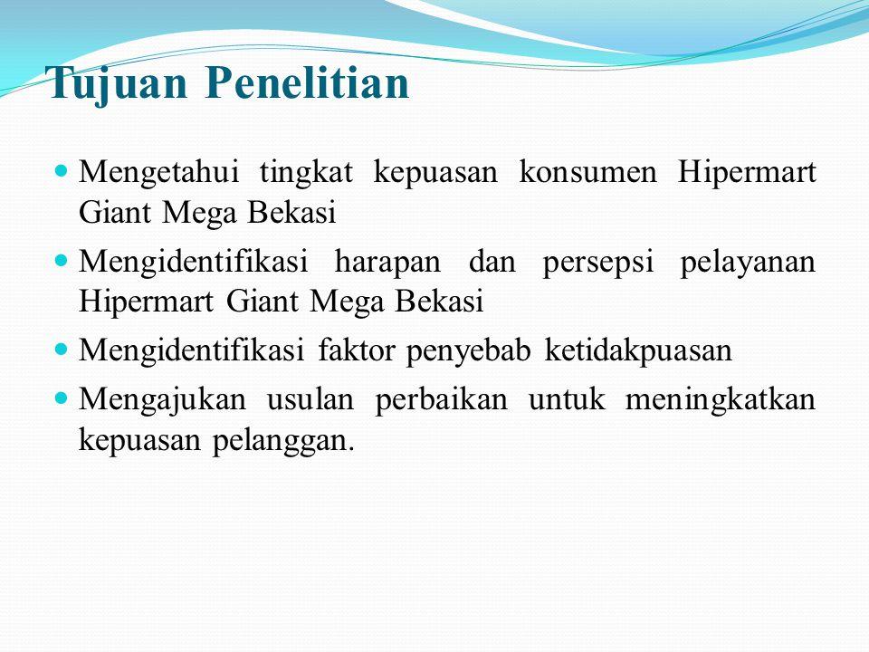 Tujuan Penelitian Mengetahui tingkat kepuasan konsumen Hipermart Giant Mega Bekasi Mengidentifikasi harapan dan persepsi pelayanan Hipermart Giant Mega Bekasi Mengidentifikasi faktor penyebab ketidakpuasan Mengajukan usulan perbaikan untuk meningkatkan kepuasan pelanggan.