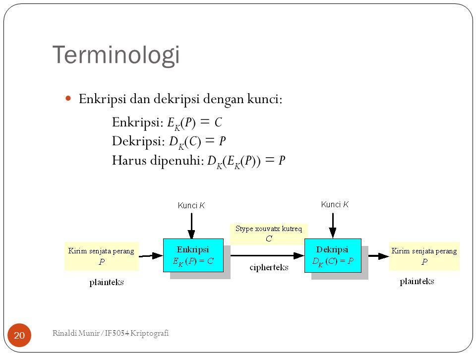 Terminologi Rinaldi Munir/IF5054 Kriptografi 20 Enkripsi dan dekripsi dengan kunci: Enkripsi: E K (P) = C Dekripsi: D K (C) = P Harus dipenuhi:D K (E K (P)) = P