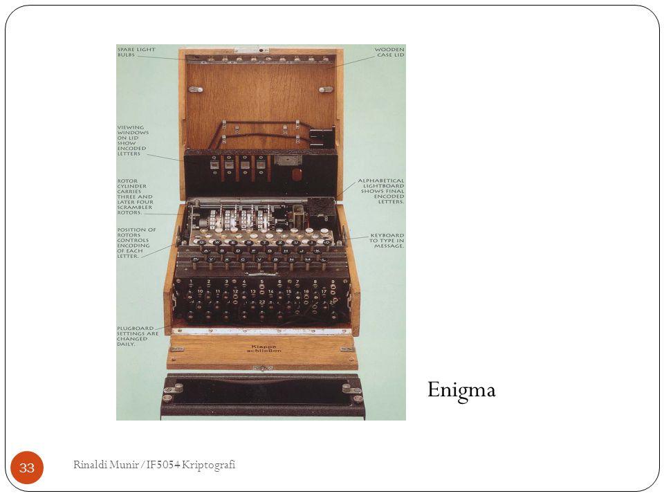 Rinaldi Munir/IF5054 Kriptografi 33 Enigma