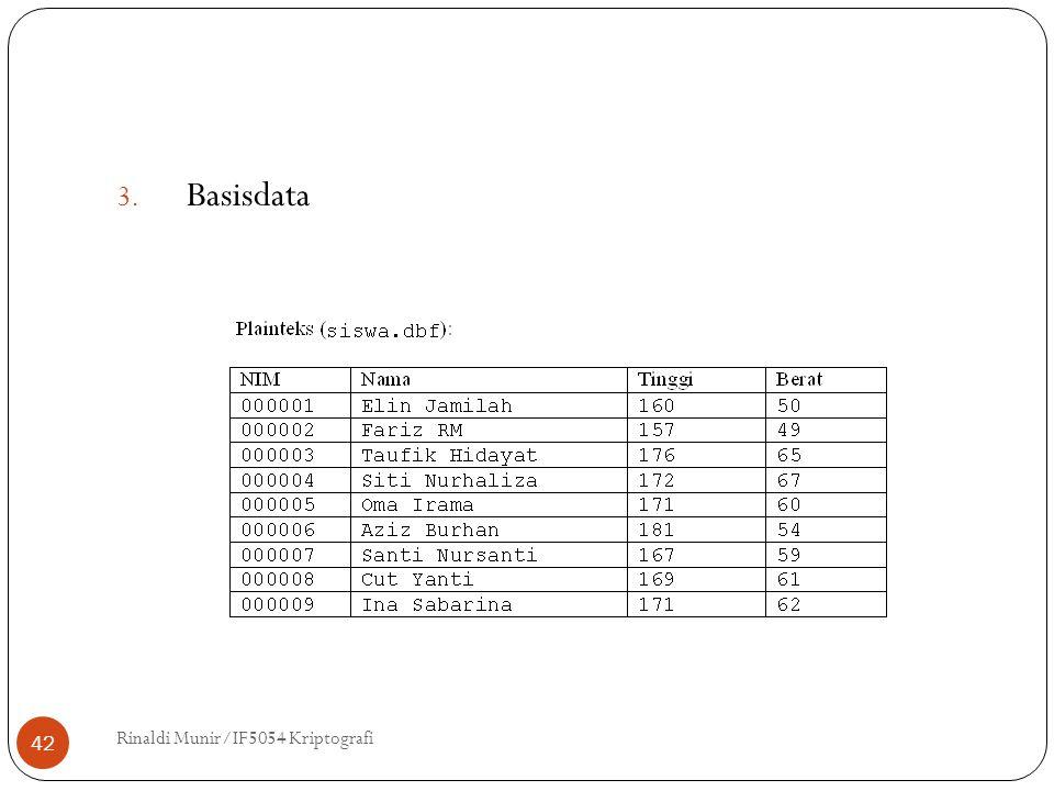 Rinaldi Munir/IF5054 Kriptografi 42 3. Basisdata