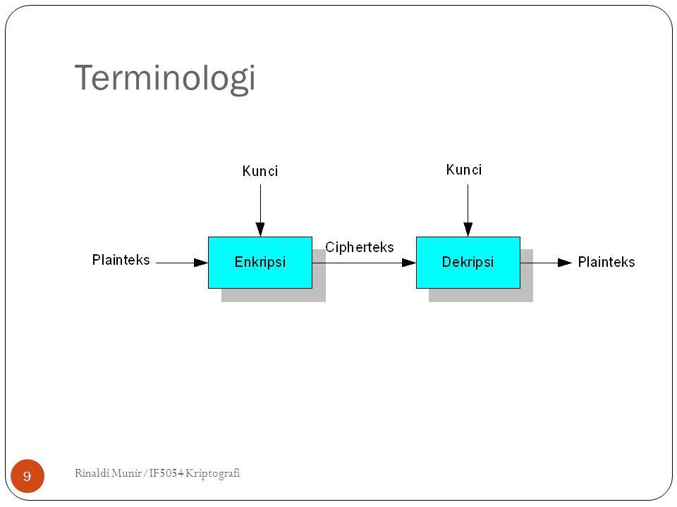 Terminologi Rinaldi Munir/IF5054 Kriptografi 9