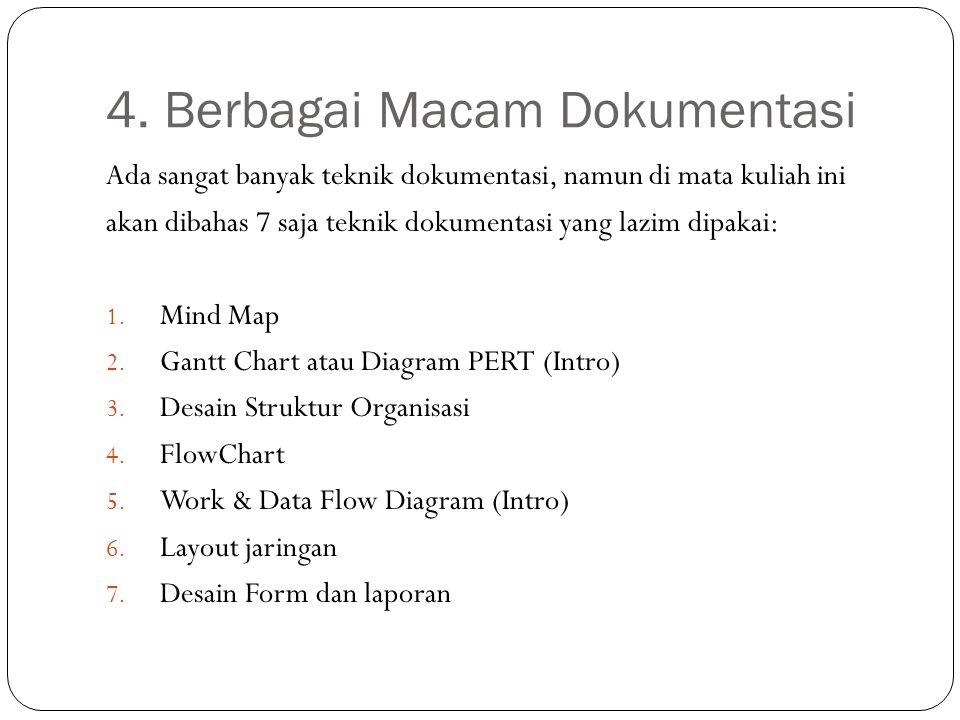 4. Berbagai Macam Dokumentasi Ada sangat banyak teknik dokumentasi, namun di mata kuliah ini akan dibahas 7 saja teknik dokumentasi yang lazim dipakai