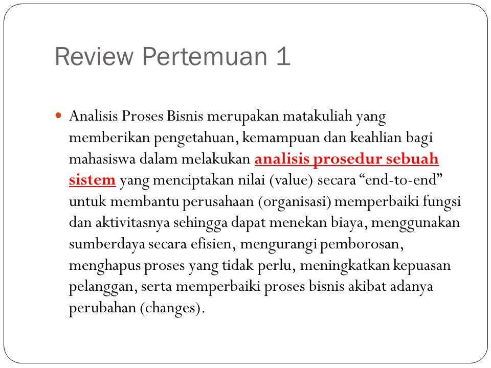 Review Pertemuan 1 Analisis Proses Bisnis merupakan matakuliah yang memberikan pengetahuan, kemampuan dan keahlian bagi mahasiswa dalam melakukan anal