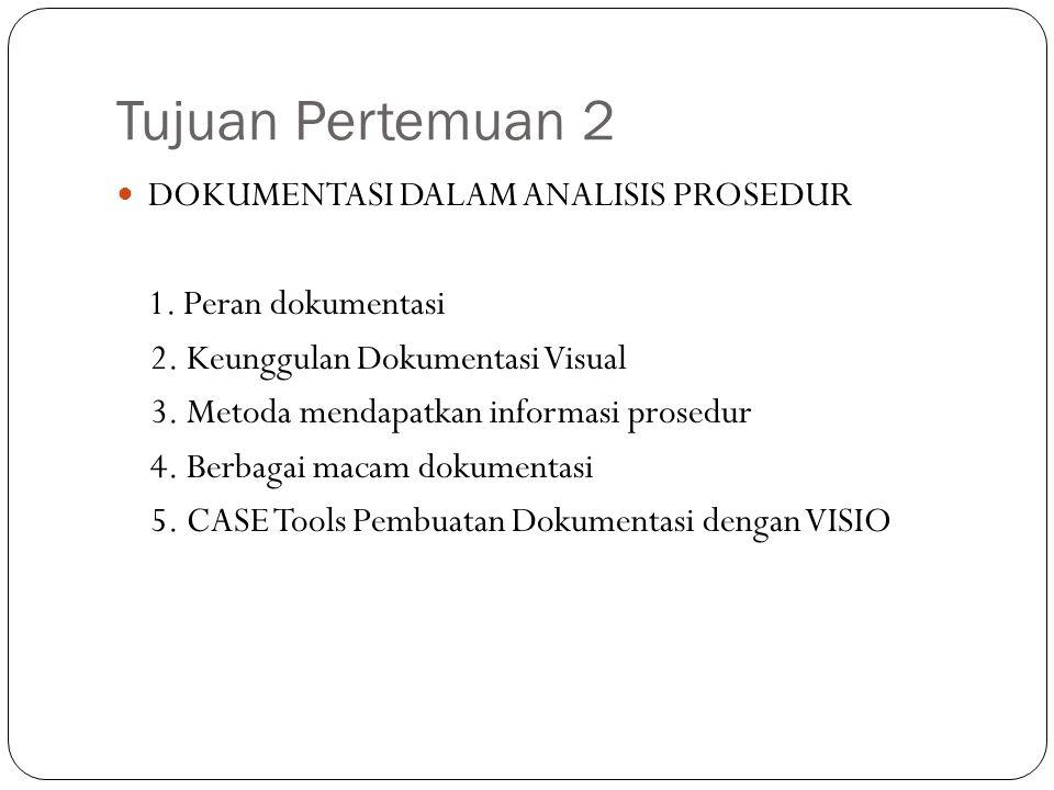 Tujuan Pertemuan 2 DOKUMENTASI DALAM ANALISIS PROSEDUR 1.