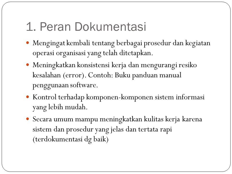 1. Peran Dokumentasi Mengingat kembali tentang berbagai prosedur dan kegiatan operasi organisasi yang telah ditetapkan. Meningkatkan konsistensi kerja