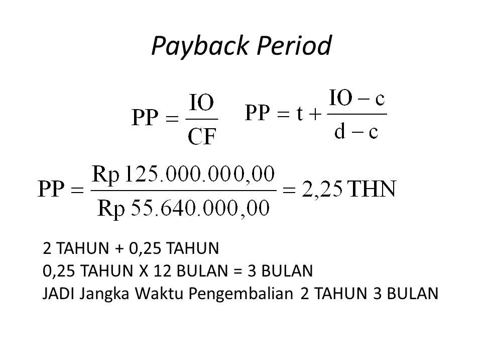 Payback Period 2 TAHUN + 0,25 TAHUN 0,25 TAHUN X 12 BULAN = 3 BULAN JADI Jangka Waktu Pengembalian 2 TAHUN 3 BULAN
