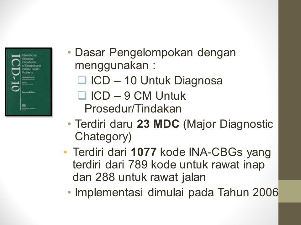 Dasar Pengelompokan dengan menggunakan :  ICD – 10 Untuk Diagnosa  ICD – 9 CM Untuk Prosedur/Tindakan Terdiri daru 23 MDC (Major Diagnostic Chategory) Terdiri dari 1077 kode INA-CBGs yang terdiri dari 789 kode untuk rawat inap dan 288 untuk rawat jalan Implementasi dimulai pada Tahun 2006