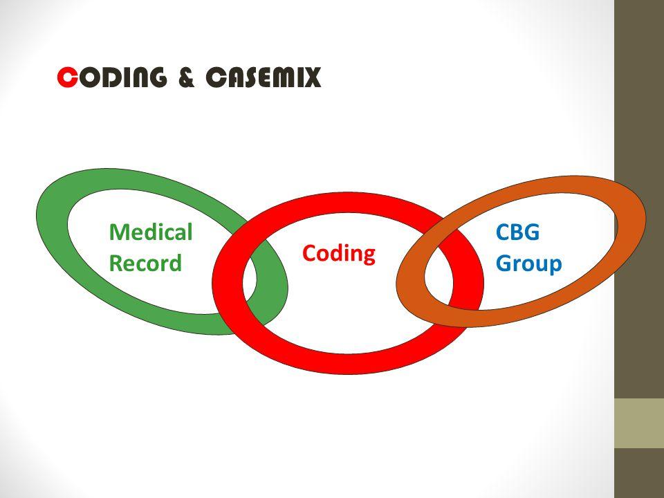 Medical Record CBG Group Coding CODING & CASEMIX