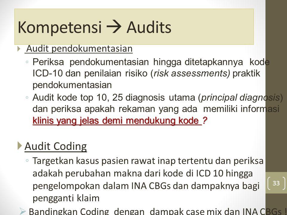 Kompetensi  Audits  Audit pendokumentasian ◦ Periksa pendokumentasian hingga ditetapkannya kode ICD-10 dan penilaian risiko (risk assessments) praktik pendokumentasian klinis yang jelas demi mendukung kode .