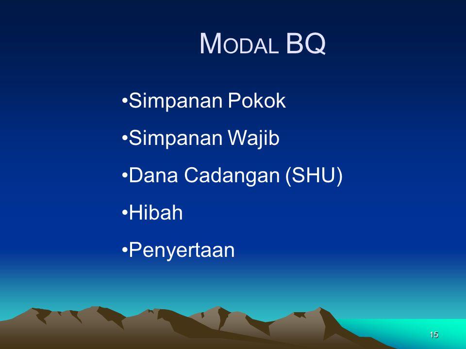 15 M ODAL BQ Simpanan Pokok Simpanan Wajib Dana Cadangan (SHU) Hibah Penyertaan
