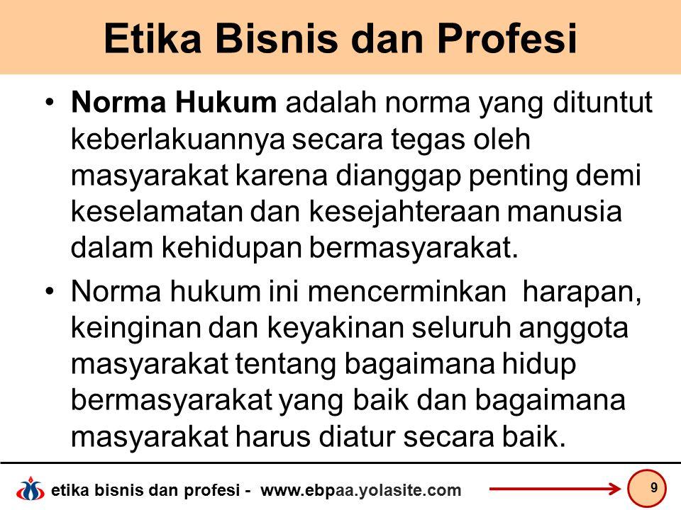 etika bisnis dan profesi - www.ebpaa.yolasite.com Prinsip-prinsip Etika 10 Rekan Sekerja Keluarga Sahabat Hukum Budaya Daerah Profesi Pimpinan Masyarakat Umum Keyakinan Agama Individu Kesadaran Sumber Norma Etika