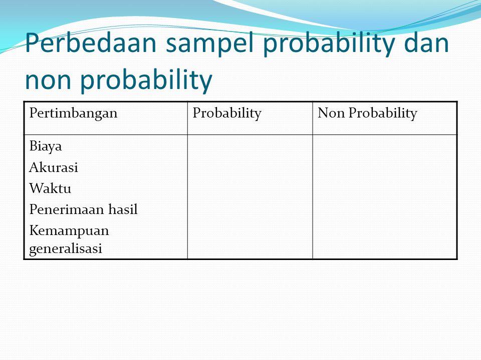 Perbedaan sampel probability dan non probability PertimbanganProbabilityNon Probability Biaya Akurasi Waktu Penerimaan hasil Kemampuan generalisasi