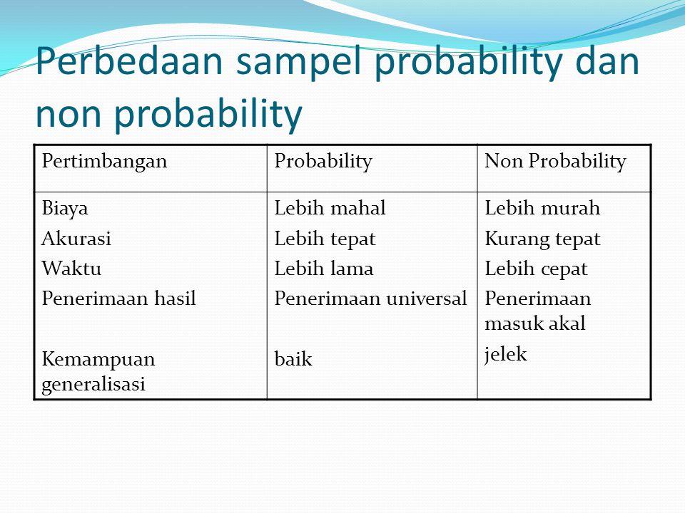 Perbedaan sampel probability dan non probability PertimbanganProbabilityNon Probability Biaya Akurasi Waktu Penerimaan hasil Kemampuan generalisasi Le