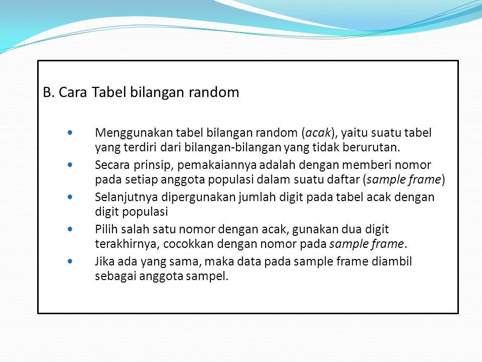 B. Cara Tabel bilangan random Menggunakan tabel bilangan random (acak), yaitu suatu tabel yang terdiri dari bilangan-bilangan yang tidak berurutan. Se