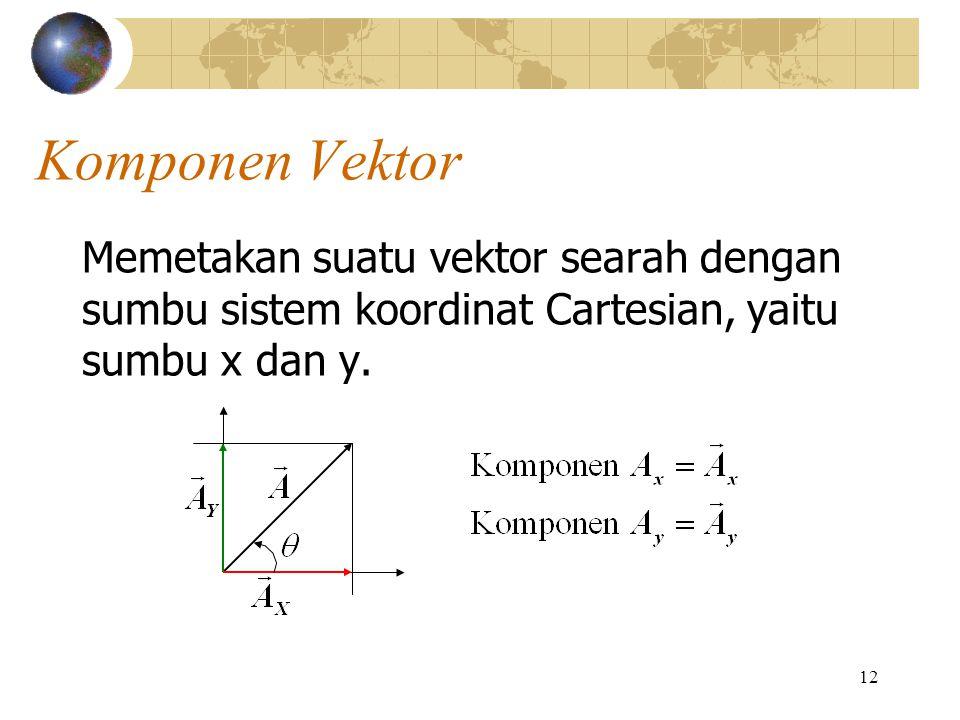 12 Komponen Vektor Memetakan suatu vektor searah dengan sumbu sistem koordinat Cartesian, yaitu sumbu x dan y.