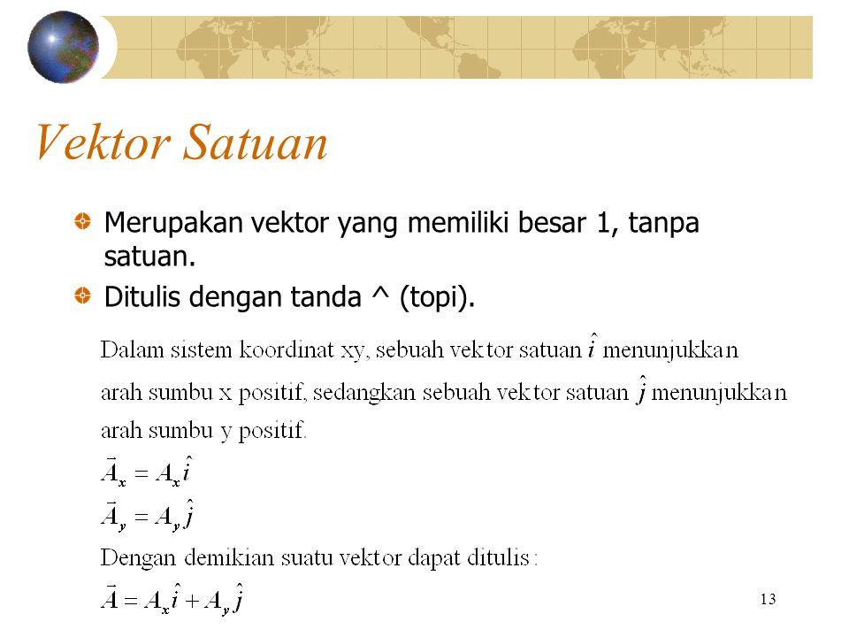 13 Vektor Satuan Merupakan vektor yang memiliki besar 1, tanpa satuan. Ditulis dengan tanda ^ (topi).