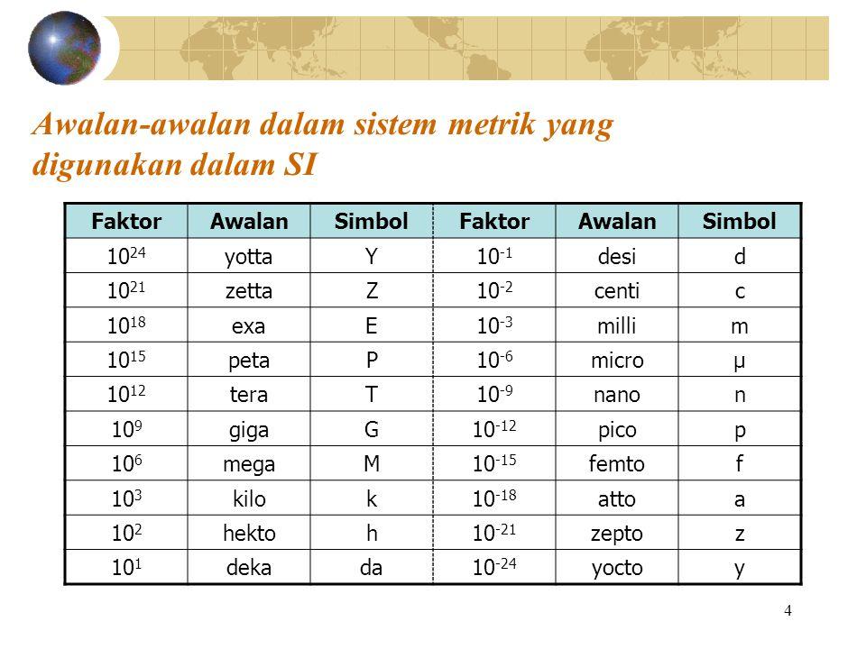 4 Awalan-awalan dalam sistem metrik yang digunakan dalam SI FaktorAwalanSimbolFaktorAwalanSimbol 10 24 yottaY10 -1 desid 10 21 zettaZ10 -2 centic 10 1