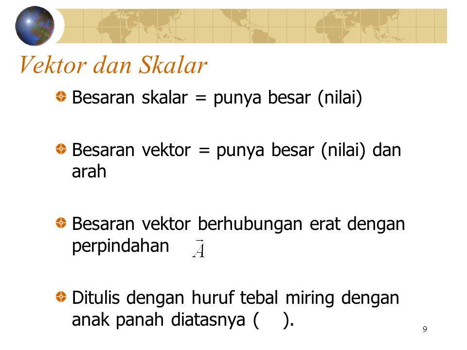 9 Vektor dan Skalar Besaran skalar = punya besar (nilai) Besaran vektor = punya besar (nilai) dan arah Besaran vektor berhubungan erat dengan perpinda