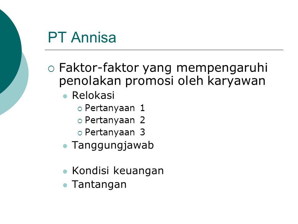 PT Annisa  Faktor-faktor yang mempengaruhi penolakan promosi oleh karyawan Relokasi  Pertanyaan 1  Pertanyaan 2  Pertanyaan 3 Tanggungjawab Kondis