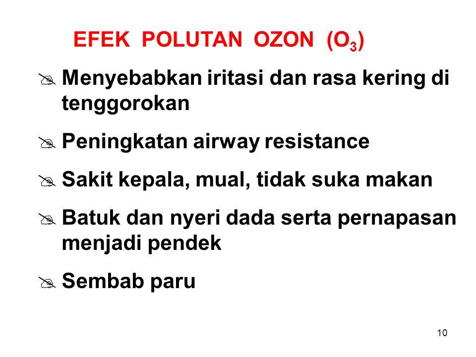 10 EFEK POLUTAN OZON (O 3 )  Menyebabkan iritasi dan rasa kering di tenggorokan  Peningkatan airway resistance  Sakit kepala, mual, tidak suka maka