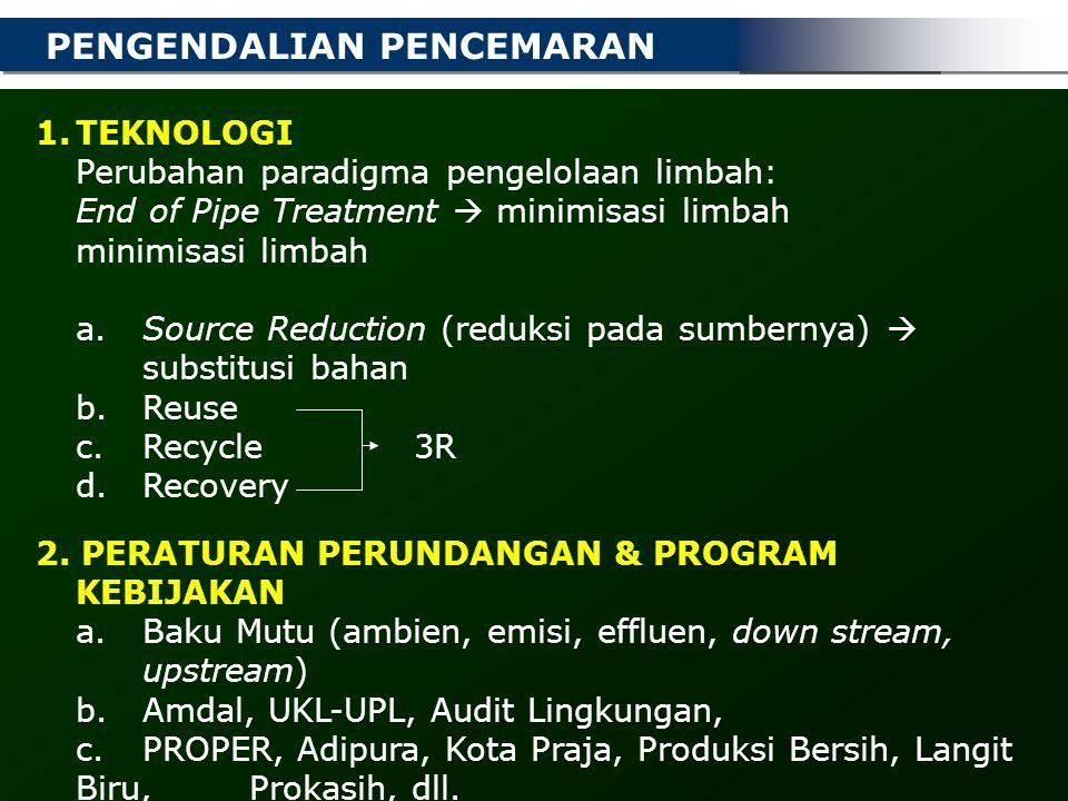PENGENDALIAN PENCEMARAN 1.TEKNOLOGI Perubahan paradigma pengelolaan limbah: End of Pipe Treatment  minimisasi limbah minimisasi limbah a. Source Redu