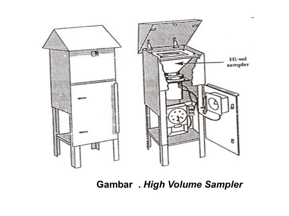 Gambar. High Volume Sampler