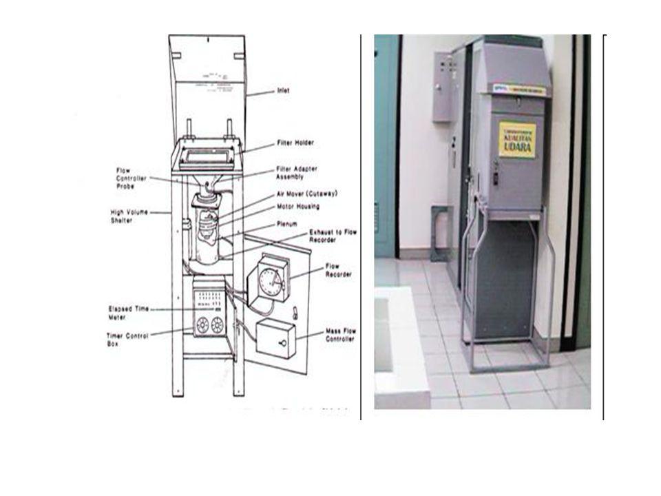 Cara operasional alat ini adalah sebagai berikut : Panaskan kertas saring pada suhu 105 oC, selama 30 menit.