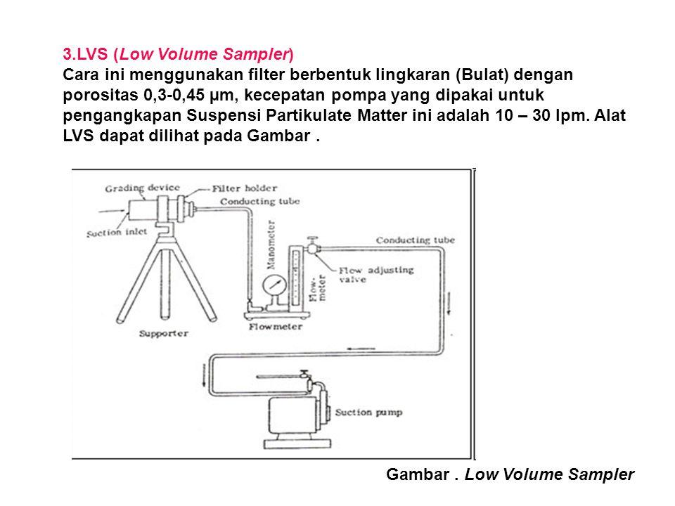 3.LVS (Low Volume Sampler) Cara ini menggunakan filter berbentuk lingkaran (Bulat) dengan porositas 0,3-0,45 µm, kecepatan pompa yang dipakai untuk pe