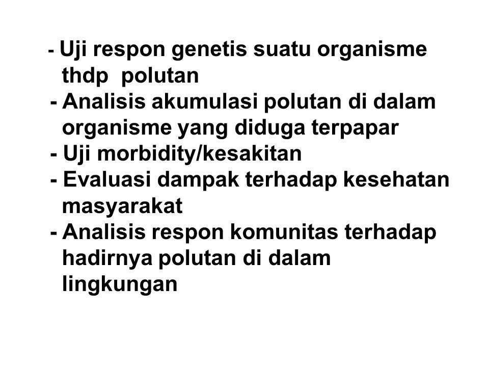 - Uji respon genetis suatu organisme thdp polutan - Analisis akumulasi polutan di dalam organisme yang diduga terpapar - Uji morbidity/kesakitan - Eva