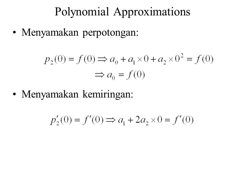 Polynomial Approximations Menyamakan perpotongan: Menyamakan kemiringan: