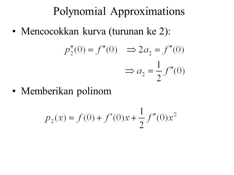 Polynomial Approximations Mencocokkan kurva (turunan ke 2): Memberikan polinom