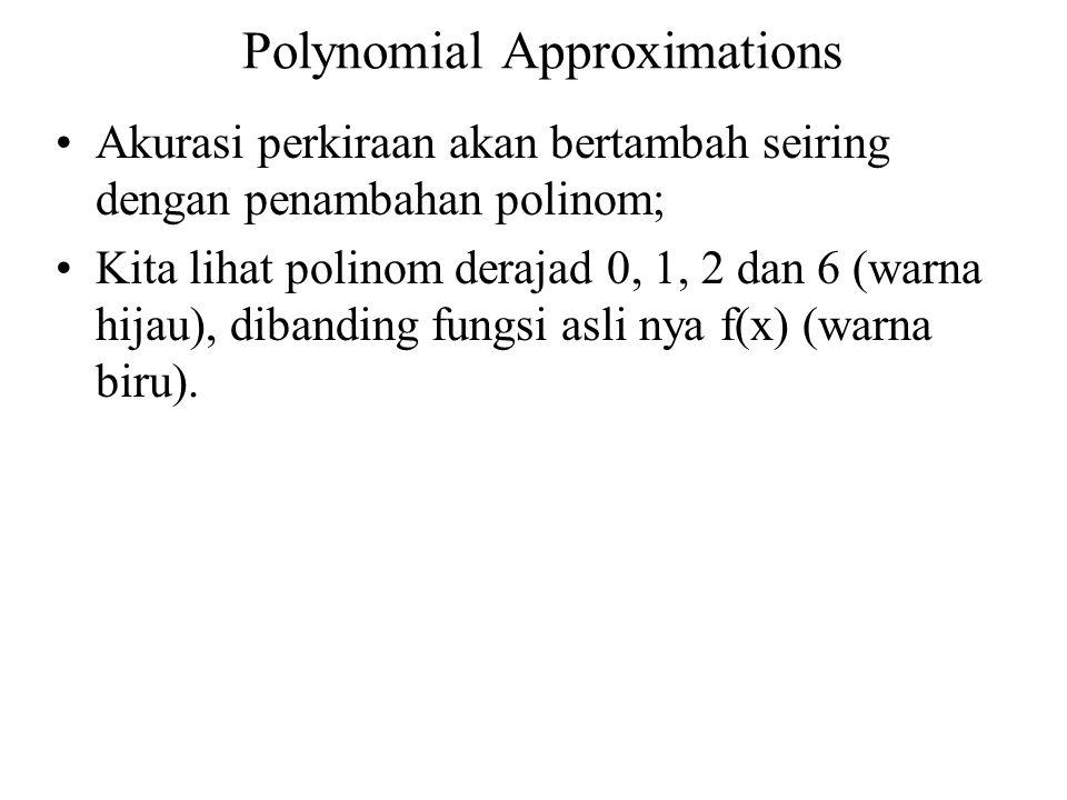 Polynomial Approximations Akurasi perkiraan akan bertambah seiring dengan penambahan polinom; Kita lihat polinom derajad 0, 1, 2 dan 6 (warna hijau),