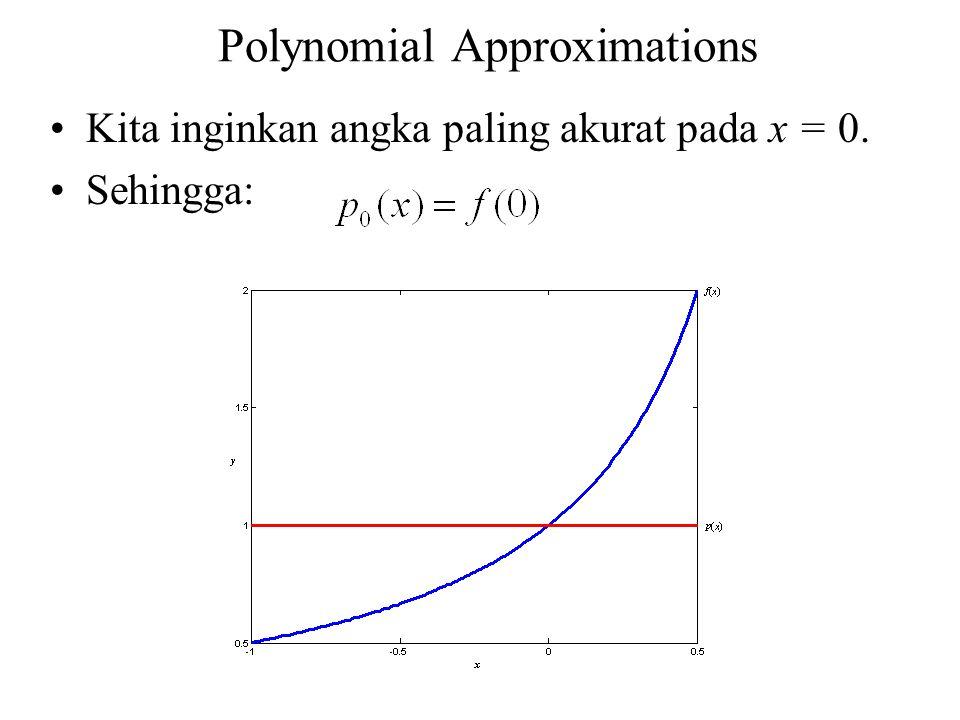 Polynomial Approximations Kita inginkan angka paling akurat pada x = 0. Sehingga: