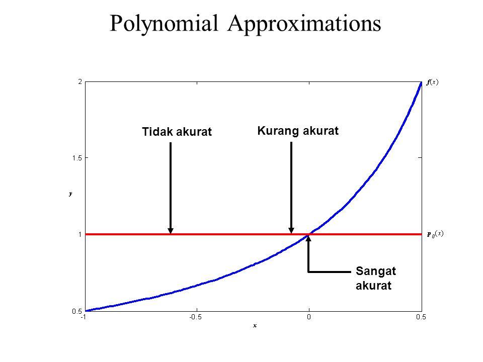 Polynomial Approximations Sangat akurat Kurang akurat Tidak akurat