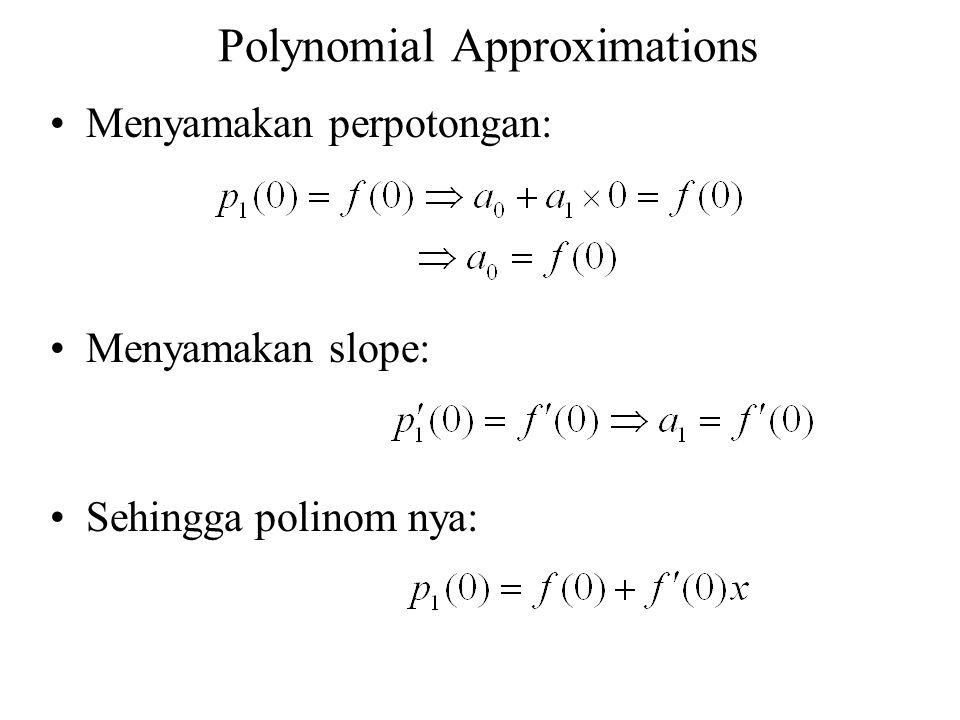 Polynomial Approximations Menyamakan perpotongan: Menyamakan slope: Sehingga polinom nya: