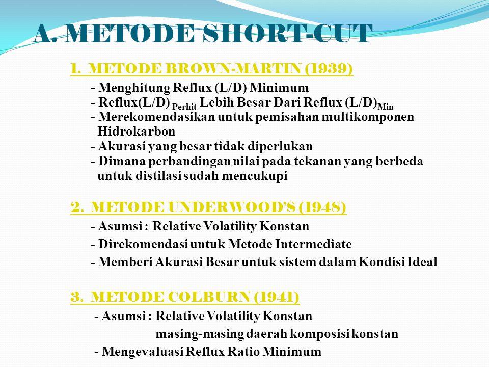 A. METODE SHORT-CUT 1. METODE BROWN-MARTIN (1939) - Menghitung Reflux (L/D) Minimum - Reflux(L/D) Perhit Lebih Besar Dari Reflux (L/D) Min - Merekomen