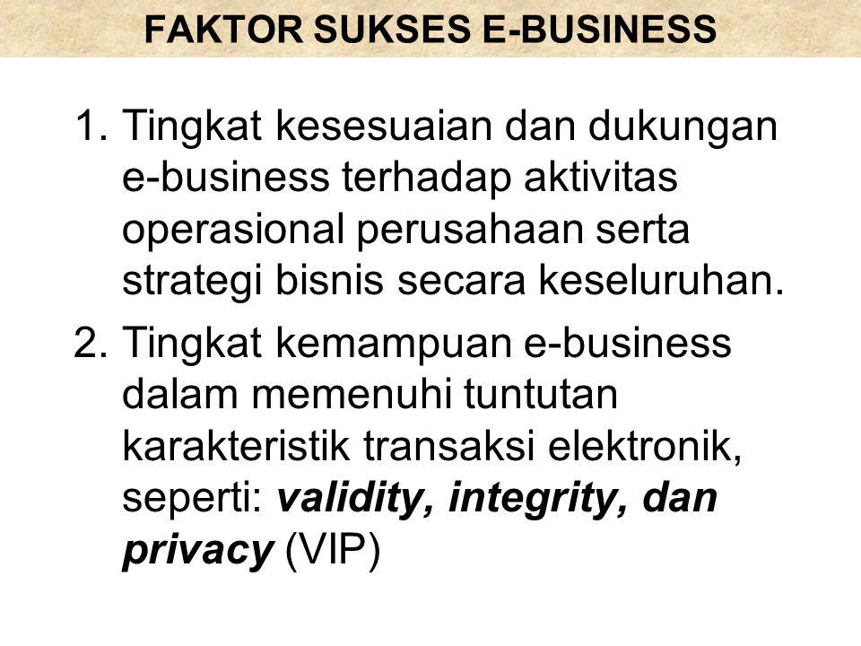 1.Tingkat kesesuaian dan dukungan e-business terhadap aktivitas operasional perusahaan serta strategi bisnis secara keseluruhan. 2.Tingkat kemampuan e