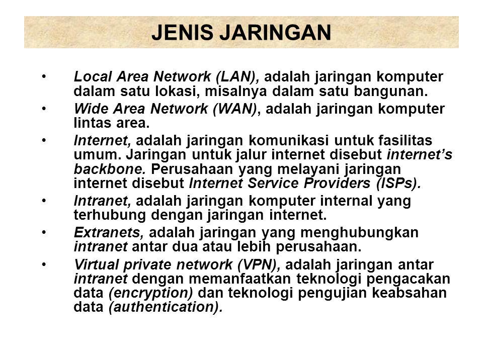 JENIS JARINGAN Local Area Network (LAN), adalah jaringan komputer dalam satu lokasi, misalnya dalam satu bangunan. Wide Area Network (WAN), adalah jar