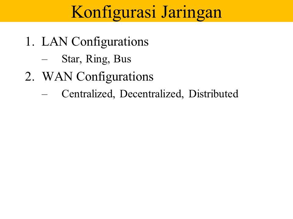 Konfigurasi Jaringan 1.LAN Configurations –Star, Ring, Bus 2.WAN Configurations –Centralized, Decentralized, Distributed