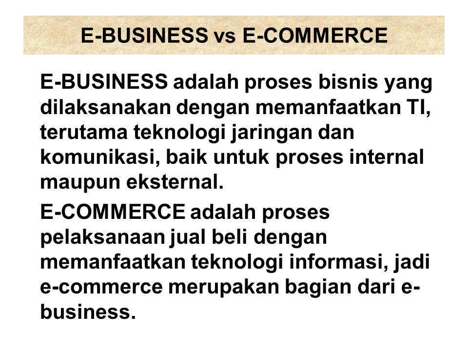 E-BUSINESS vs E-COMMERCE E-BUSINESS adalah proses bisnis yang dilaksanakan dengan memanfaatkan TI, terutama teknologi jaringan dan komunikasi, baik un