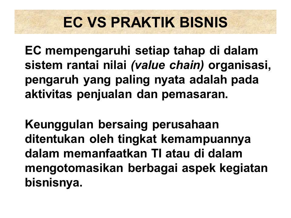 EC VS PRAKTIK BISNIS EC mempengaruhi setiap tahap di dalam sistem rantai nilai (value chain) organisasi, pengaruh yang paling nyata adalah pada aktivi