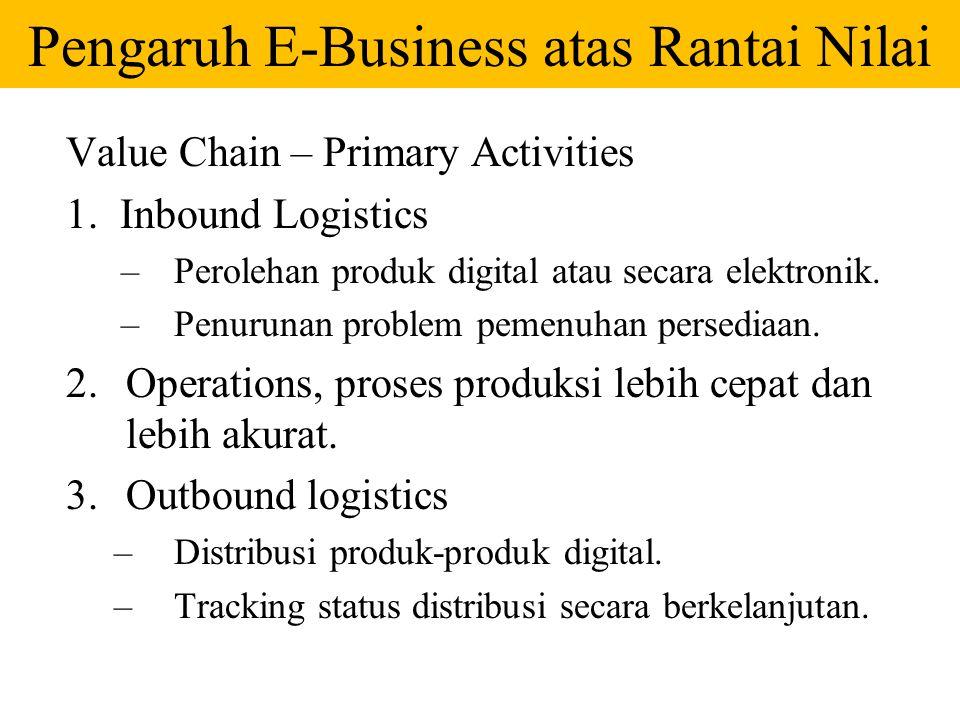 Pengaruh E-Business atas Rantai Nilai Value Chain – Primary Activities 1.Inbound Logistics –Perolehan produk digital atau secara elektronik. –Penuruna