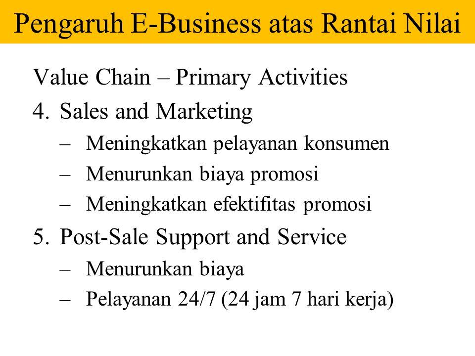 Pengaruh E-Business atas Rantai Nilai Value Chain – Primary Activities 4.Sales and Marketing –Meningkatkan pelayanan konsumen –Menurunkan biaya promos