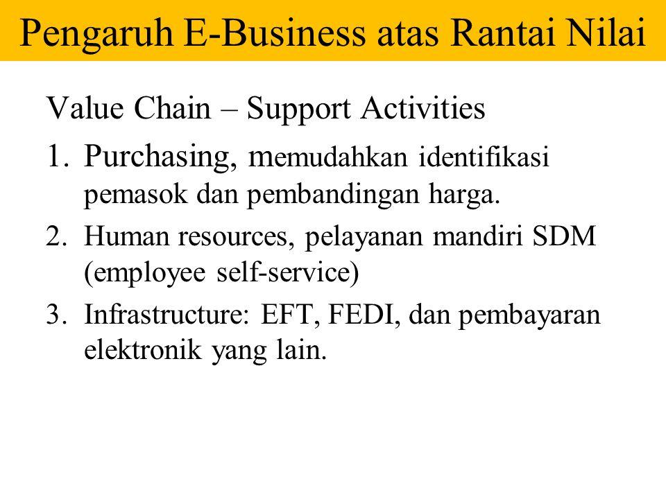 Pengaruh E-Business atas Rantai Nilai Value Chain – Support Activities 1.Purchasing, m emudahkan identifikasi pemasok dan pembandingan harga. 2.Human