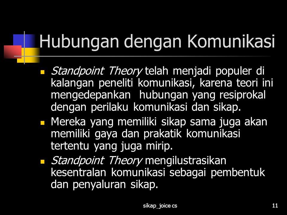 sikap_joice cs11 Hubungan dengan Komunikasi Standpoint Theory telah menjadi populer di kalangan peneliti komunikasi, karena teori ini mengedepankan hu