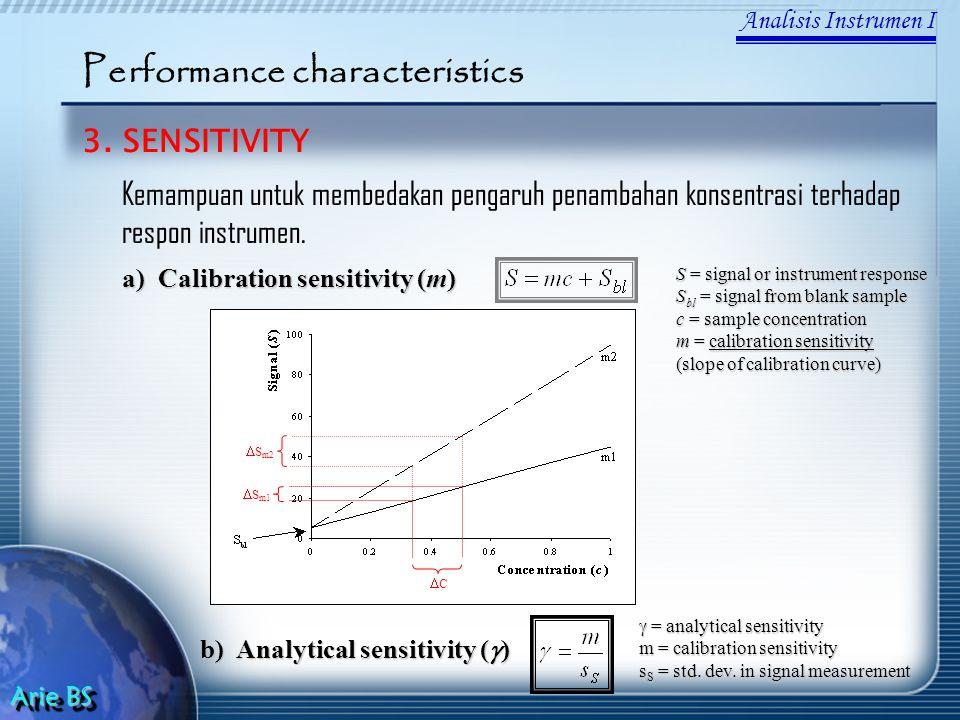 Analisis Instrumen I Arie BS Performance characteristics 3.