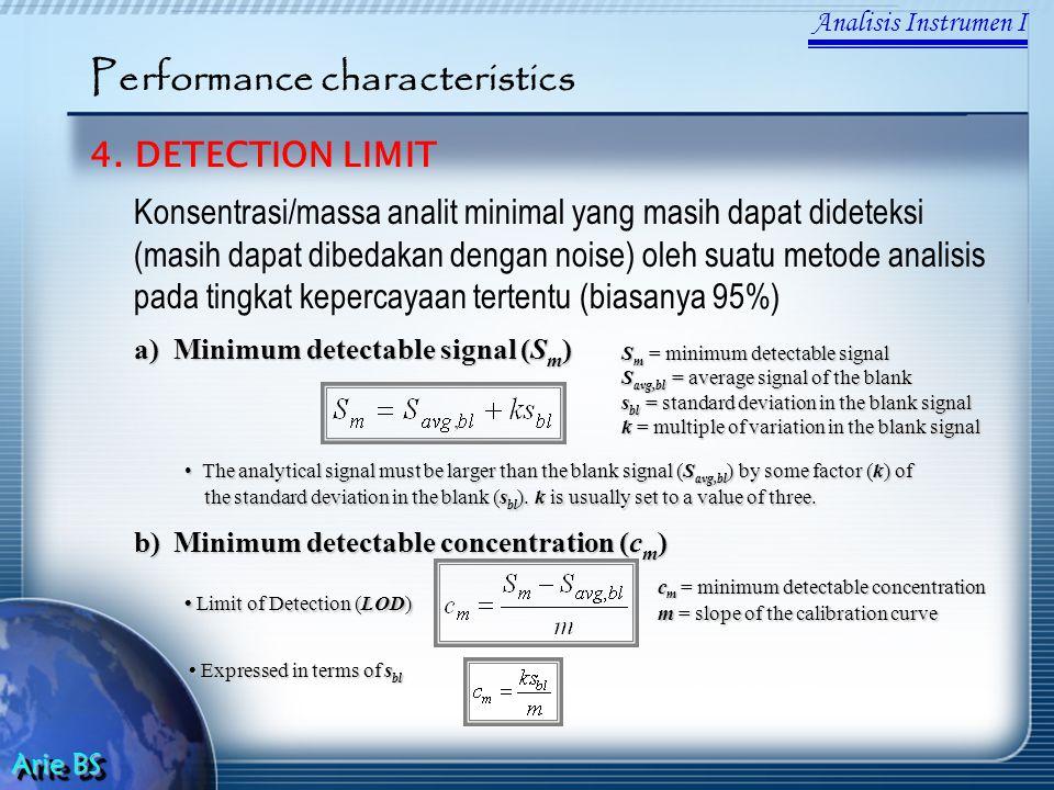 Analisis Instrumen I Arie BS Performance characteristics 4.