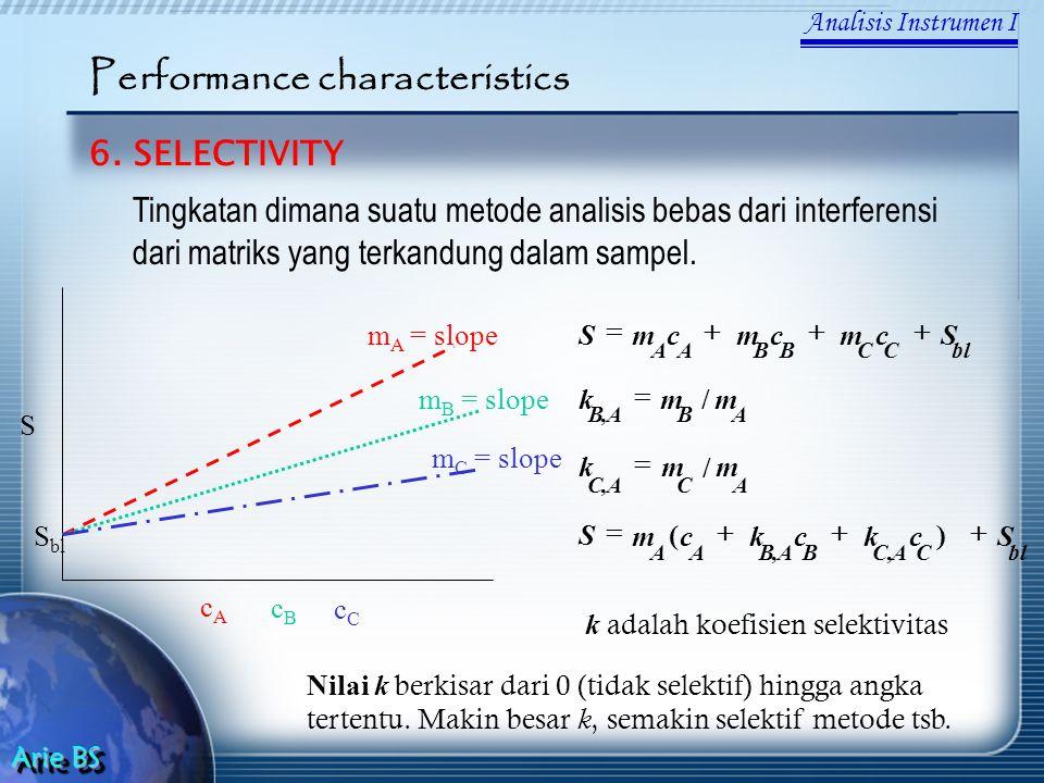 Analisis Instrumen I Arie BS Performance characteristics 6.