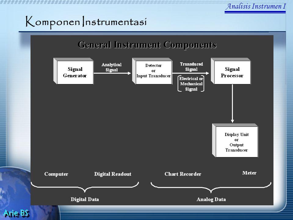 Analisis Instrumen I Arie BS Komponen Instrumentasi General Instrument Components